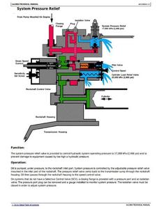 John Deere 4115 manual pdf