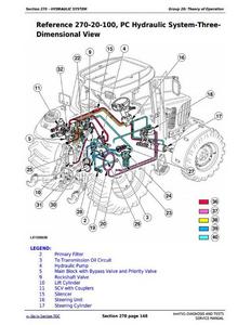 John Deere 6120SE manual