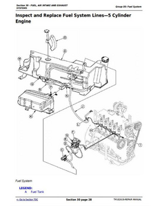 John Deere 5095MH manual