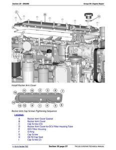 John Deere 7280R manual