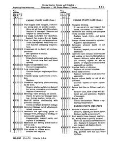John Deere SM2045 manual
