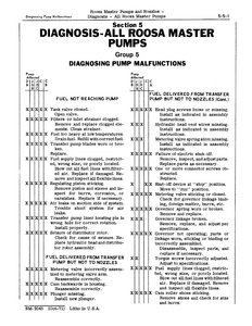 John Deere SM2045 service manual