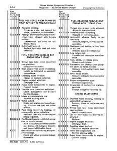John Deere SM2045 manual pdf