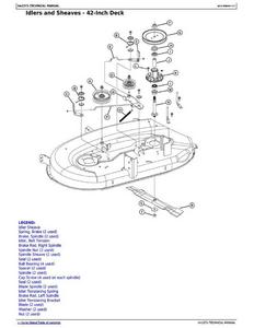 John Deere LA140 manual