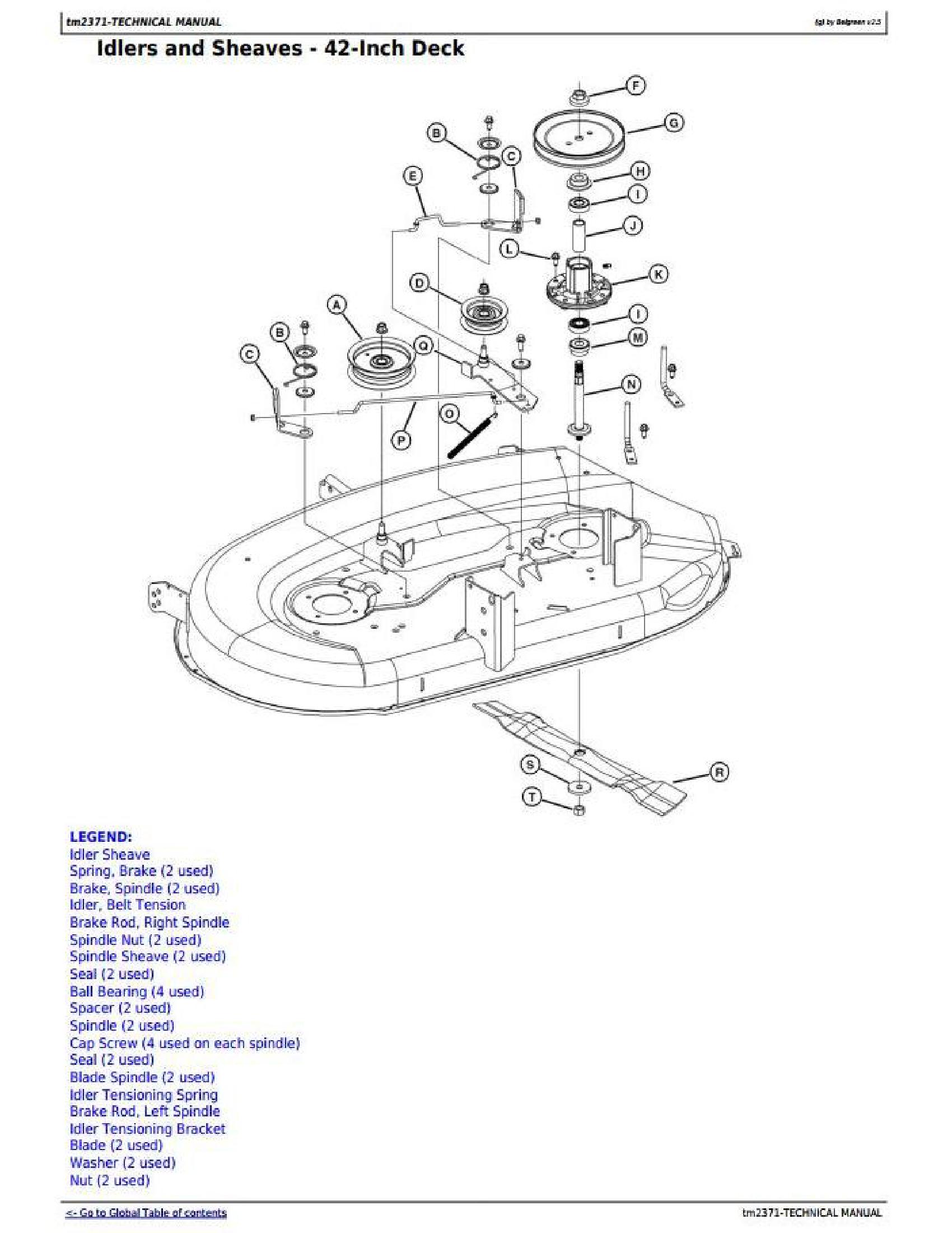 John Deere LA150 manual