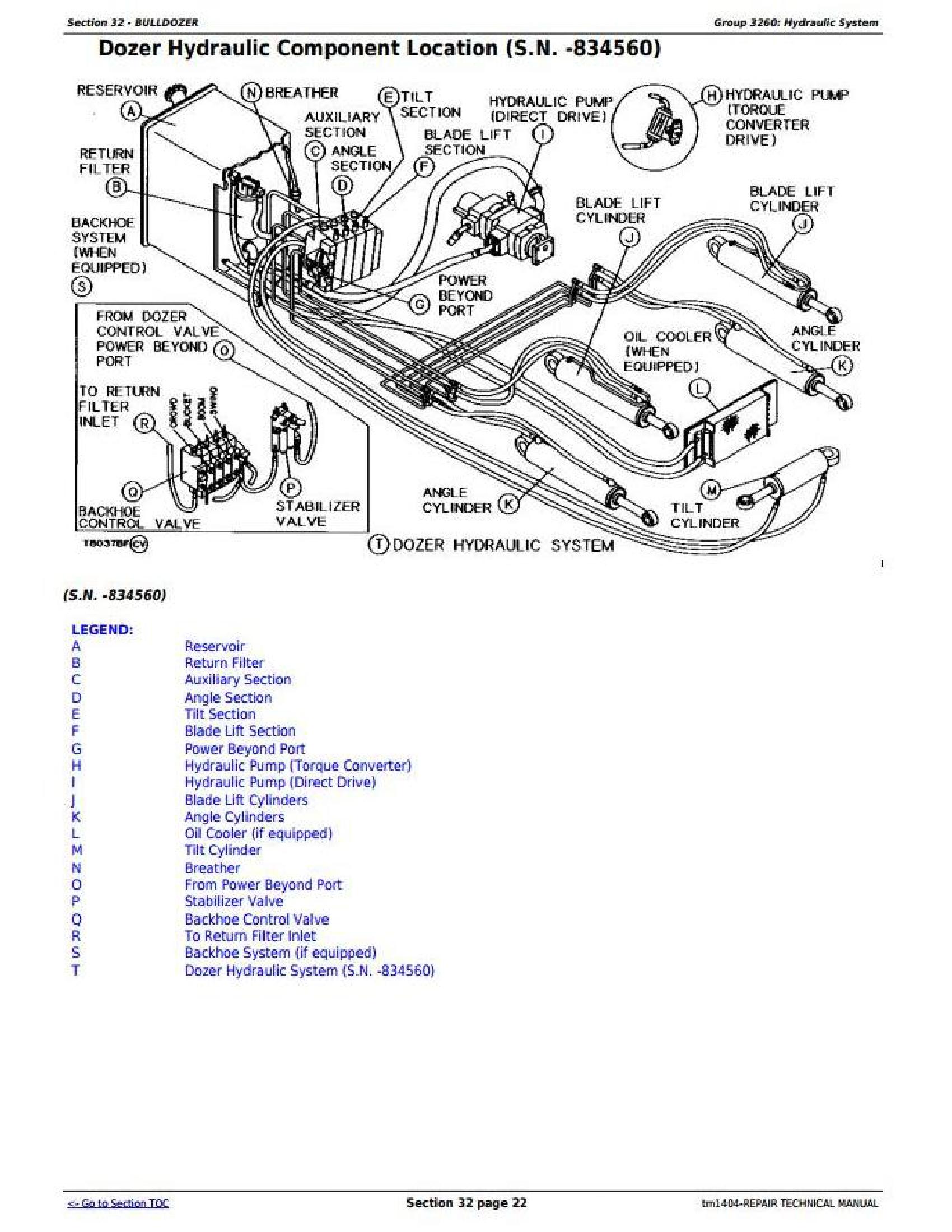 John Deere 650G manual pdf