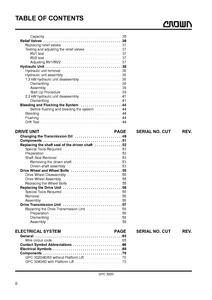 Crown GPC3000 service manual