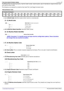 John Deere 748L manual pdf