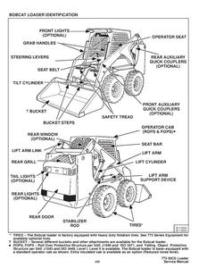 Bobcat 773 Skid Steer Loader manual pdf