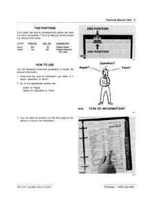 John Deere 4420 Combines Technical manual pdf