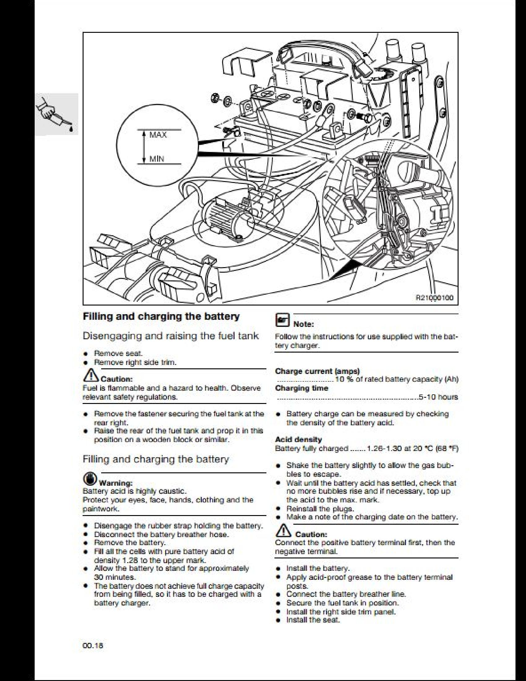 BMW R1150GS Motorcycle manual