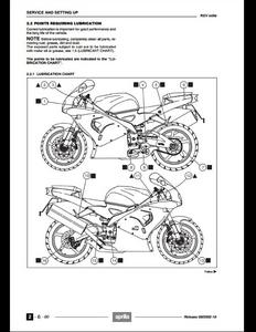 Aprilia RSV Mille Motorcycle manual pdf