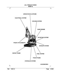 Kubota KX61-2 manual