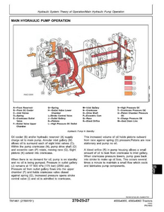 John Deere 4760 manual