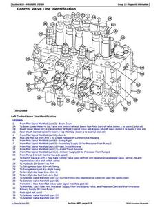 John Deere 2954D manual