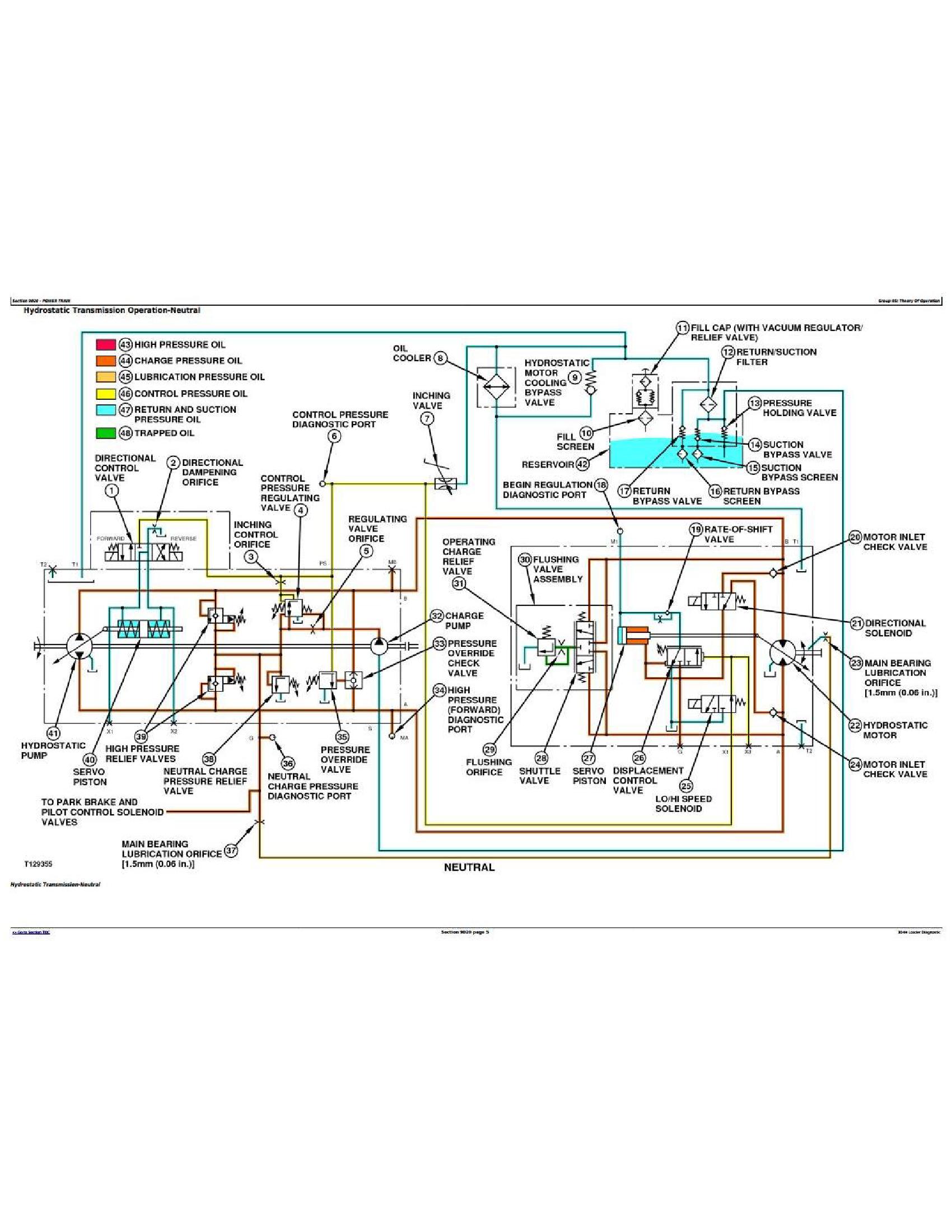John Deere 1FF250GXF608713- manual pdf