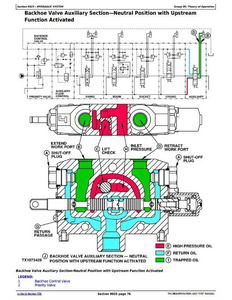 John Deere 315SG service manual
