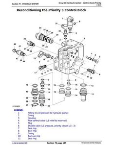 John Deere 6125R manual