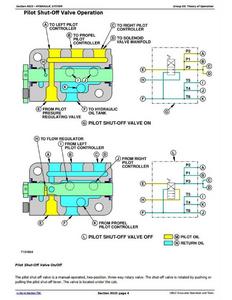 John Deere 160LC manual