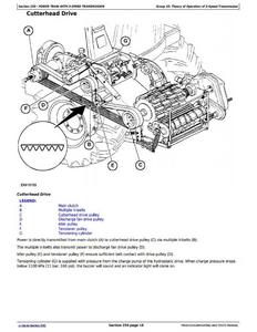John Deere 7550 manual