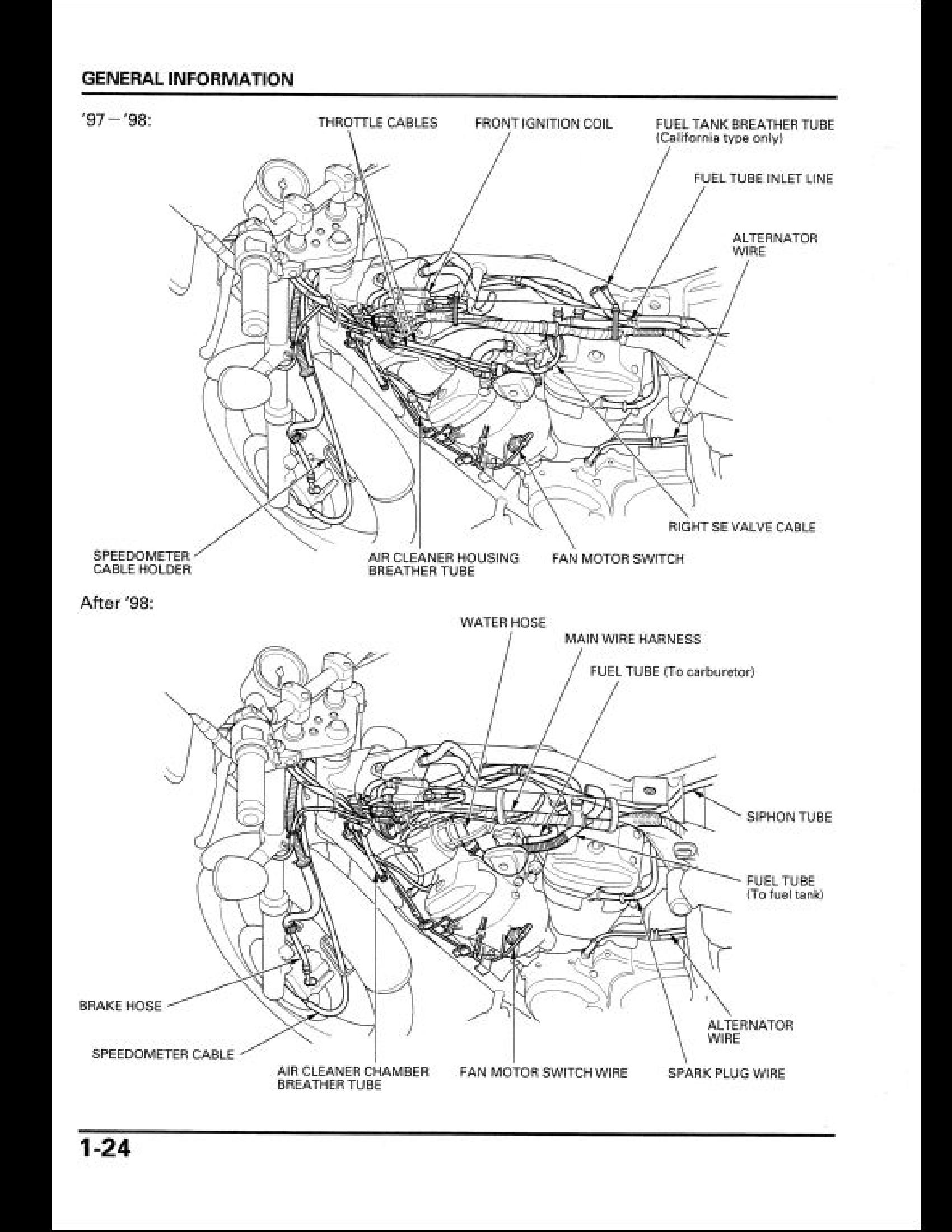 Honda CD Motocycle manual
