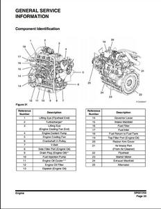 Doosan DX30Z Crawled Excavator manual pdf