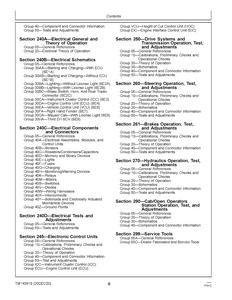 John Deere 2038R manual
