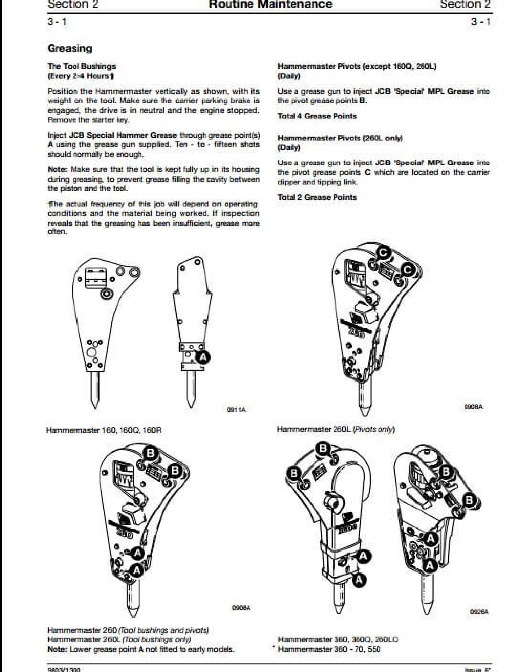 JCB Hammermaster Rockbreakers manual