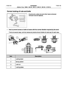 Valtra BM125i Medium Duty Tractor manual pdf